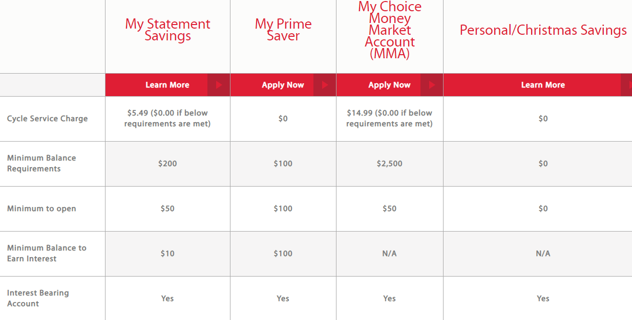 Digital-Marketing-Guide-Comparison-Chart.png#asset:21476