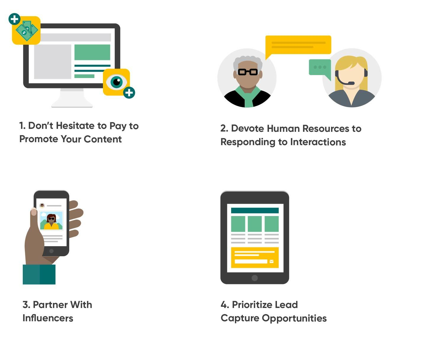 4-Tips-and-Trends-for-Banks-and-Credit-Unions-on-Social-Media.jpg#asset:21529