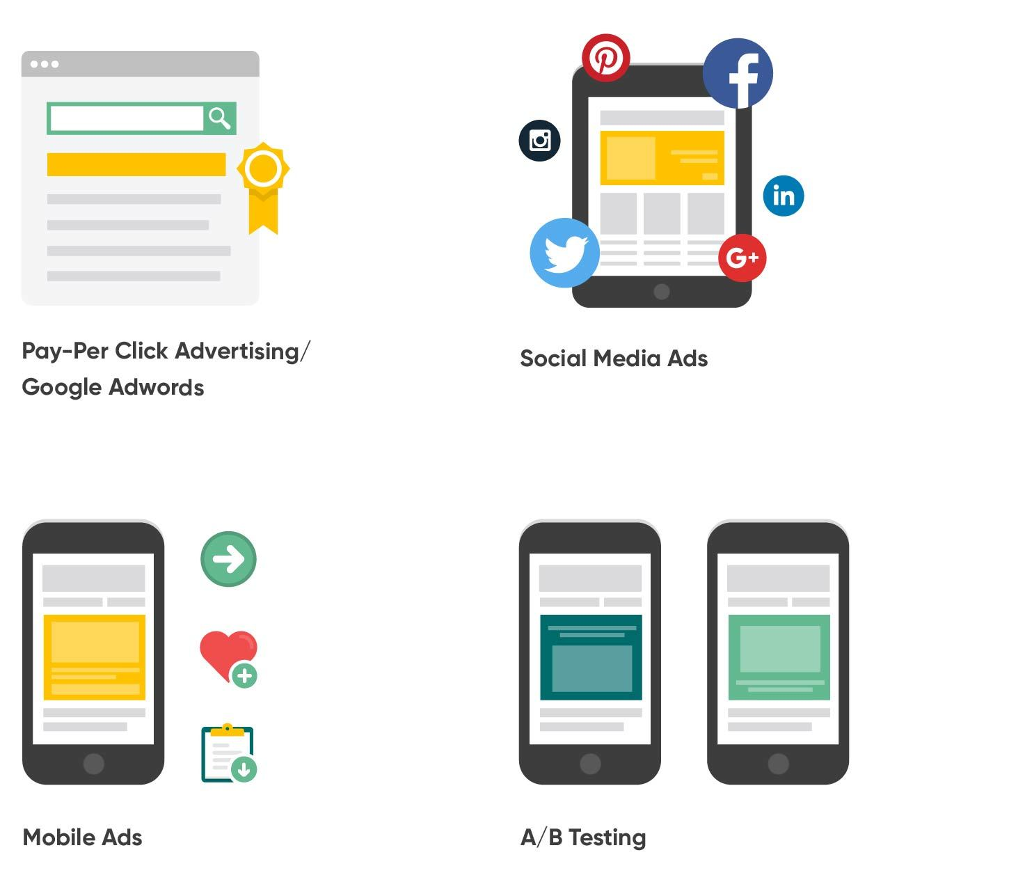4-Ways-to-Increase-Your-ROI-With-Online-Advertising.jpg#asset:21532